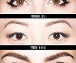 Eyeliner Chart 6 Ways To Get The Perfect Eyeliner For Your Eye Shape In 1