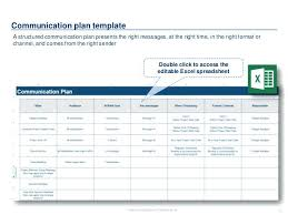 Communication Plan Template Word Project Communication Plan Template Word New Change Management