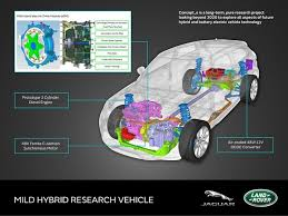 range rover evoque engine diagram range auto wiring diagram jaguar land rover reveals trio of range rover based concept on range rover evoque engine diagram