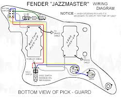 offsetguitars com • view topic jazzmaster 1963 wiring diagram i m fairly sure it s just one of the old fender diagrams colour coded for easier reading it s really not that hard to follow