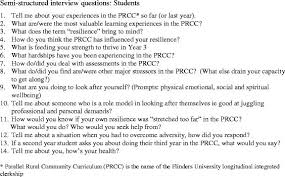 Good Interview Questions To Ask A Business Owner Profile Essay Interview Questions To Ask A Business Owner
