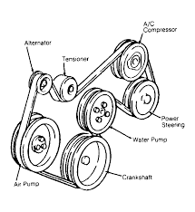 chevrolet lumina serpentine belt routing and timing belt diagrams serpentine and timing belt diagrams