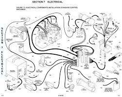 Construction equipment parts from skytrak wiring diagram decals installation country spec
