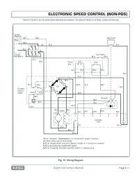 1983 ez go golf cart gas wiring diagram wiring diagram libraries 1983 ez go golf cart gas wiring diagram