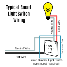 wemo wiring diagram manual e book how to wemo light switch installation no neutralwemo wiring diagram 9