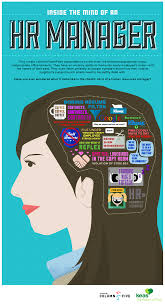 Inside The Mind Of An Hr Manager Infographic