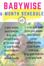 Baby Awake Time Chart Ideal Baby Awake Times Free Printable Chart Set Your Baby