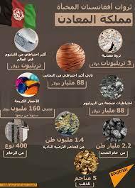 ثروات أفغانستان المخبأة - Sputnik Arabic
