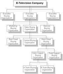 Enterprise Buyer 2 0 Desktop Edition Administrator Help