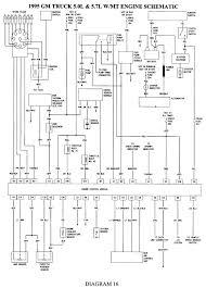 gm tbi cts wiring diagram gm ecm wiring diagram \u2022 sewacar co 1988 Js550 Starter Relay Wiring Diagram chevrolet k1500 4x4 1995 k1500 350 tbi 4x4 i had rebuilt gm tbi cts wiring diagram Chrysler Starter Relay Wiring Diagram