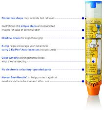 Epipen Chart Epipen And Epipen Jr Epinephrine Injection Usp Auto