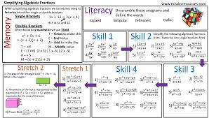 simplifying algebraic fractions s missbsresources com images algebra worksheets simplifyingalgebraicfractions png