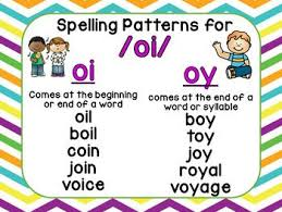 Oi Oy Anchor Chart Diphthong Oi Anchor Chart Anchor Charts Phonics Rules