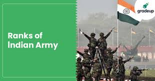 Indian Army Rank Structure Chart Ranks Of Indian Army Navy Air Force Army Ranks And Insignia