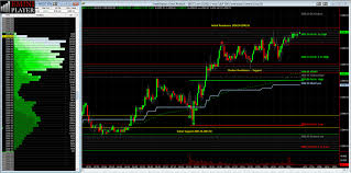 Chart Key Support Resistance Volume Profile Min Chart Key