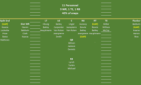 Seahawks Running Back Depth Chart Seahawks Depth Chart Pre Draft Hawk Blogger