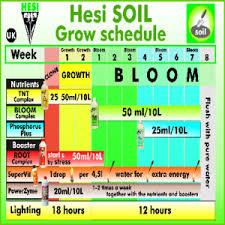 Hesi Soil Chart 26 Complete Hesi Nutrients Chart