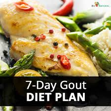 Diet Chart For Gout Arthritis 7 Day Gout Diet Plan Top Foods To Eat Avoid For Gout