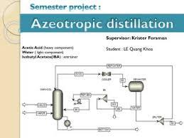 Ppt Azeotropic Distillation Powerpoint Presentation Id