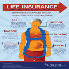 family life insurance quotes family life insurance quotes canada raipurnews