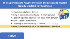What Every Patient Needs To Know About Dental X Rays And
