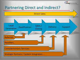 Sales Partner Channel Or Direct Sales The Business Case