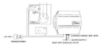 aire model 600 wiring diagram wiring diagram schematics my humidifier runs all the time even when the furnace is off