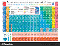 Chemical Elements Chart Periodic Table Elements Vector Chemistry Chart Stock