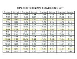 Excel Time Conversion Military Chart 1 Difference Formula Converted ...