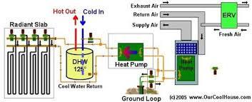 similiar geothermal hvac layout keywords geothermal hvac monitoring system single wire eeweb community