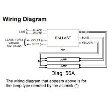 t ballast wiring solidfonts f96t12 magnetic ballast wiring diagram solidfonts