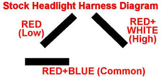 3sx performance h4 hid installation mitsubishi 3000gt dodge Wiring Diagram Dodge Stealth with everything connected your lights should work normally with low beams being the hid element lit and high beams being the halogen element lit dodge stealth ecm wiring diagram