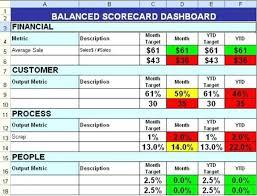 Procurement Balanced Scorecard Template Balanced Scorecard Excel
