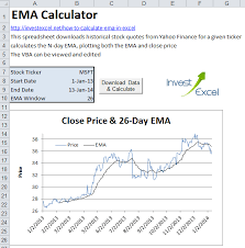 an excel spreadsheet that calculates the exponential moving average with vba the vba can be