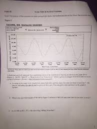 Tide Chart Tacoma Wa Solved Part B Ocean Tides Sea Level Variation Goal The