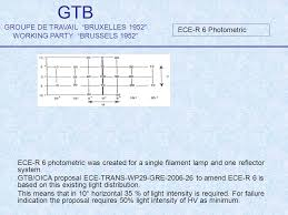 """Party Proposal Extraordinary GTB GROUPE DE TRAVAIL """"BRUXELLES 48"""" WORKING PARTY """"BRUSSELS 48"""