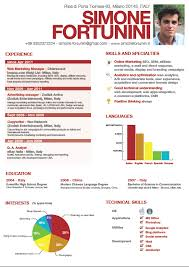Is a beautiful graphical CV better than a text-only professional one for a  software engineering position in technology companies?