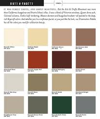 arts and crafts exterior paint colors. photo 6 of 9 17 best ideas about craftsman exterior colors on pinterest | colors, paint schemes arts and crafts s