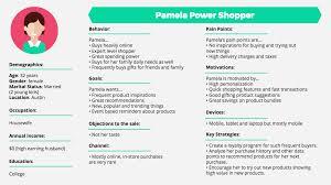 Customer Profile Customer Profile Template The Complete Beginner's Guide 2