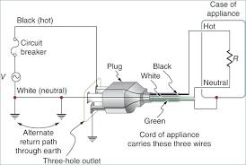 computer cord wiring diagram wiring diagram rules 110 computer plug wiring diagram wiring diagrams 110 cord wiring diagram wiring diagram 110 computer plug