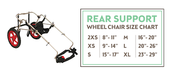 Wheelchair Size Chart Information Best Friend Mobility Dog Wheelchairs