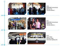 Japan Led Lighting Manufacturer Private Label Service_led High Bay Poultry Lighting Led High