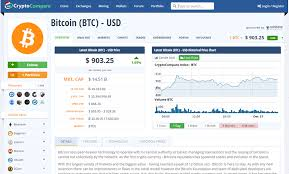 Best Websites For Bitcoin And Cryptocurrency Price
