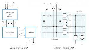 wiring diagram pal the wiring diagram pal block diagram nest wiring diagram wiring diagram