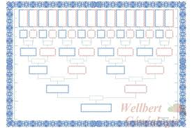 Dessin Dessin Arbre Genealogique Vierge Gratuit Imprimer Galerie