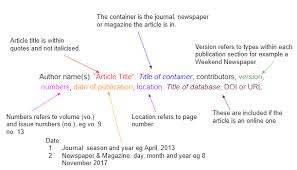 mla formtat how to cite sources in mla citation format mendeley