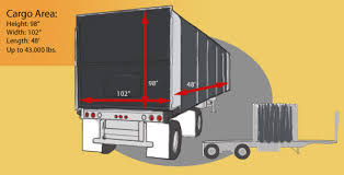 Differences between Step deck trailer versus Flatbed trailers also Drop Deck Trailers   Steel    posite Step Decks   Jet  pany further XL Step Deck  T Series   XL Specialized Trailers also Truck Steps  Walk R s 888 661 0845 besides 10 Secret Tips To Know When Buying Step Deck Trailer   Fueloyal furthermore Drop Deck Trailers   Steel    posite Step Decks   Jet  pany furthermore XL Step Deck Extendable Heavy Haul Trailer    mercial   XL additionally Flatbed Trailer Specifications  Stepdeck Trailer Specs additionally Flatbed Trucking   Great Western Transportation besides  likewise Wilson Premier   Aluminum   Steel Flatbed Trailers   Drop Deck. on truck step deck diagram