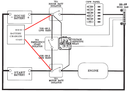 boat wiring diagram dual batteries on boat images free download Perko Battery Switch Wiring Diagram boat wiring diagram dual batteries 8 dual battery wiring for lights boat battery switch installation perko battery switch wiring diagram for boat