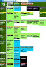 Itto Chart Pmp Pdf Itto Chart