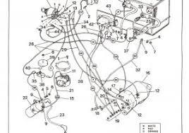 harley davidson golf cart engine diagram 1940 1950 harley davidson harley davidson golf cart engine diagram harley davidson golf cart wiring diagram gooddy org yamaha